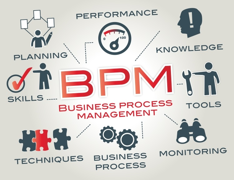 business process software tools benefits