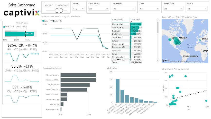 Power BI consultants