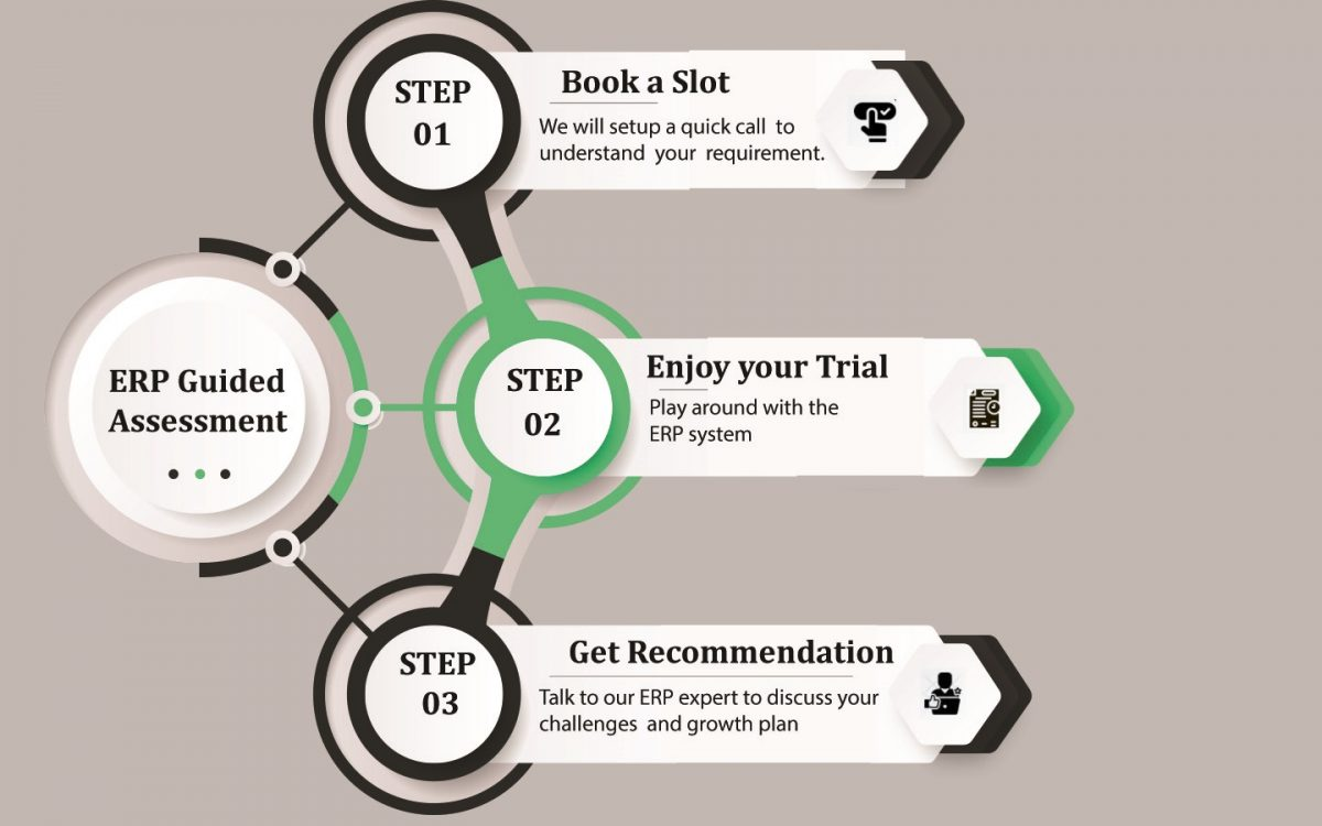 ERP Free Trial