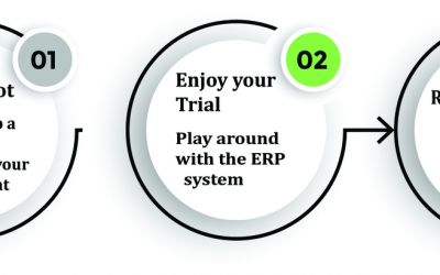 Try it Before you Buy it: Free Microsoft Dynamics Guided Assessment Trial